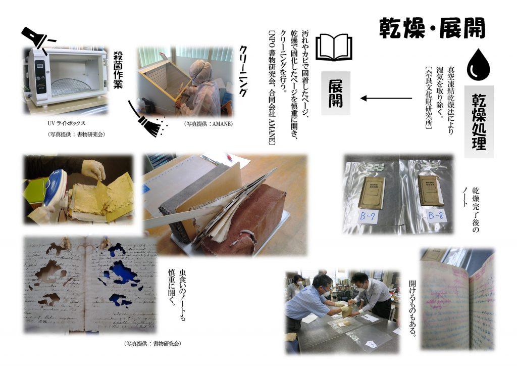 修復プロジェクト (1)乾燥処理