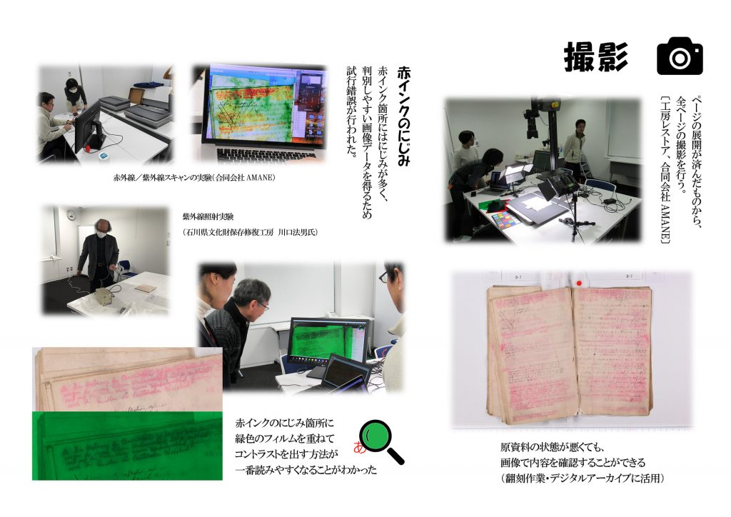 修復プロジェクト(3)撮影