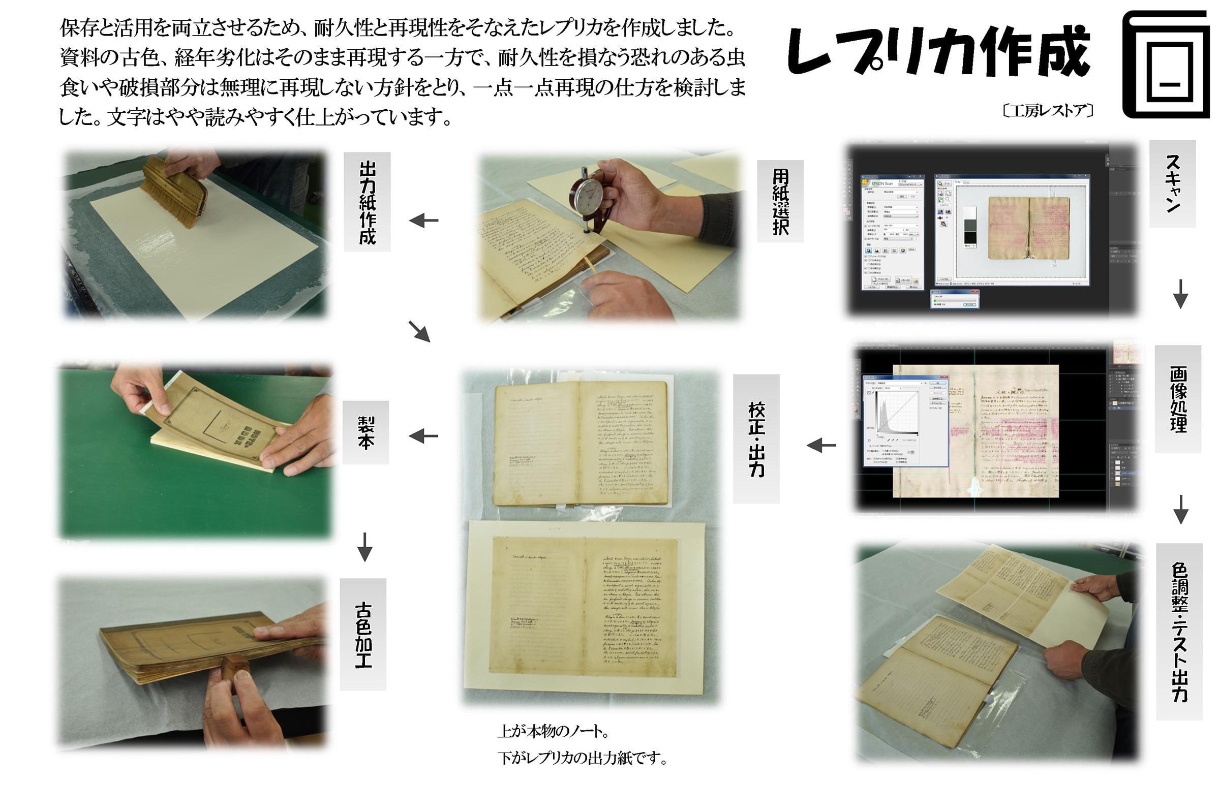 修復プロジェクト(4)レプリカ作成